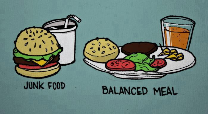 Junk Food Vs Balanced Meal